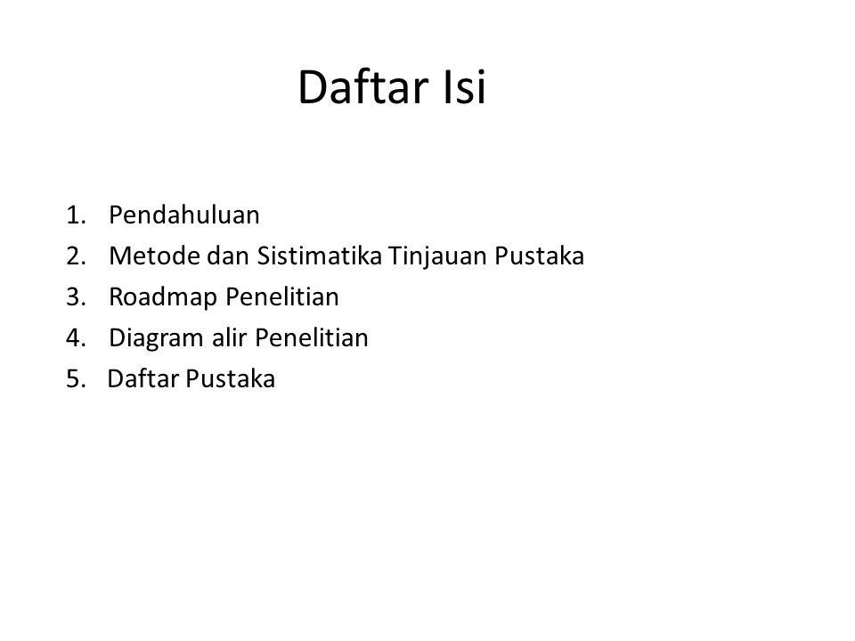 Pembuatan Roadmap dan Diagram Alir Prof Dr. Ir. S. Imam Wahyudi, DEA Dosen FT UNISSULA Diselenggarakan Oleh: Koordinasi Perguruan Tinggi Swasta Wilaya