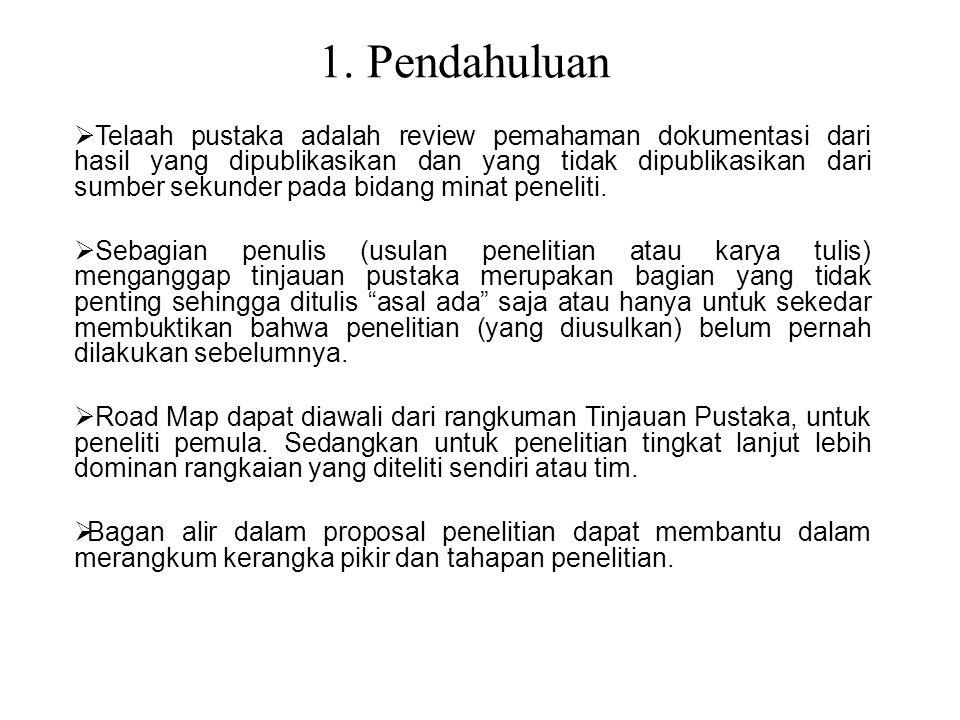 Daftar Isi 1.Pendahuluan 2.Metode dan Sistimatika Tinjauan Pustaka 3.Roadmap Penelitian 4.Diagram alir Penelitian 5. Daftar Pustaka