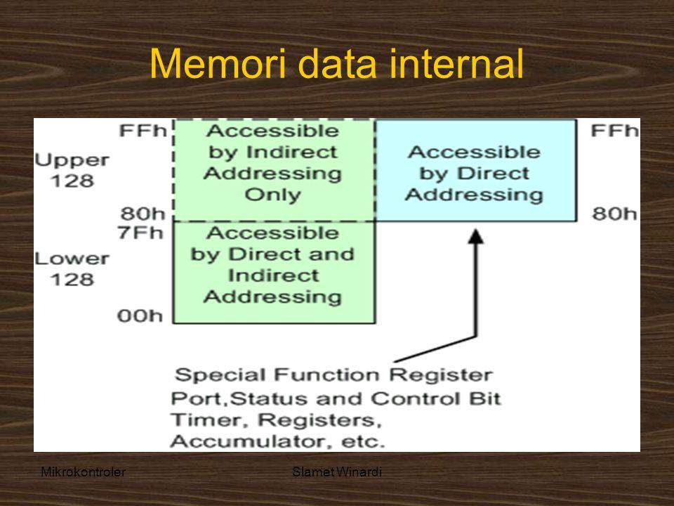 MikrokontrolerSlamet Winardi Memori data internal