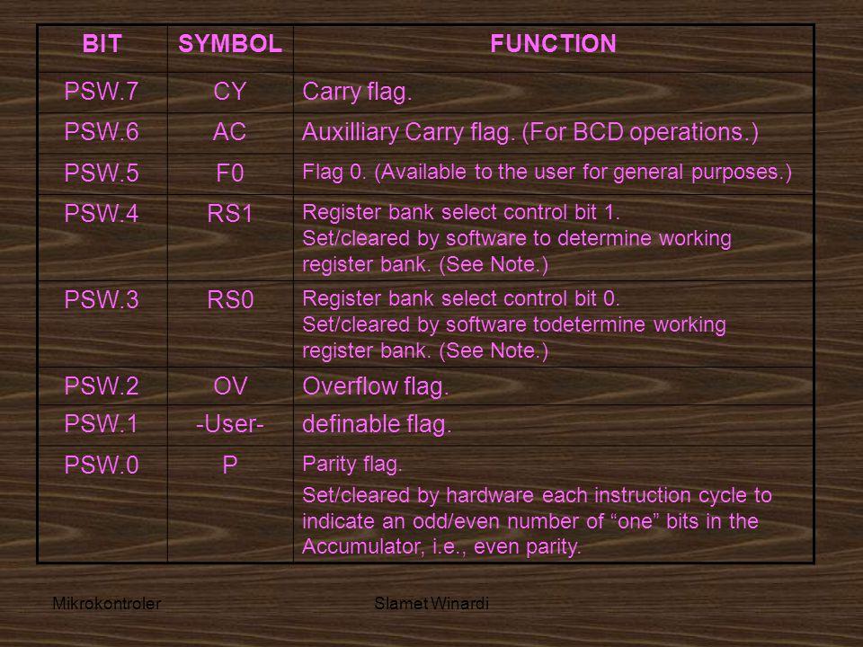 MikrokontrolerSlamet Winardi BITSYMBOLFUNCTION PSW.7CYCarry flag.