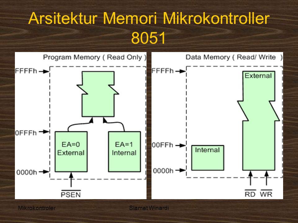 MikrokontrolerSlamet Winardi Arsitektur Memori Mikrokontroller 8051