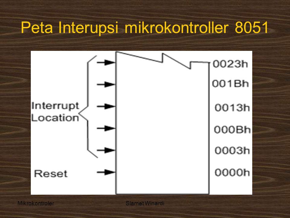 MikrokontrolerSlamet Winardi Peta Interupsi mikrokontroller 8051