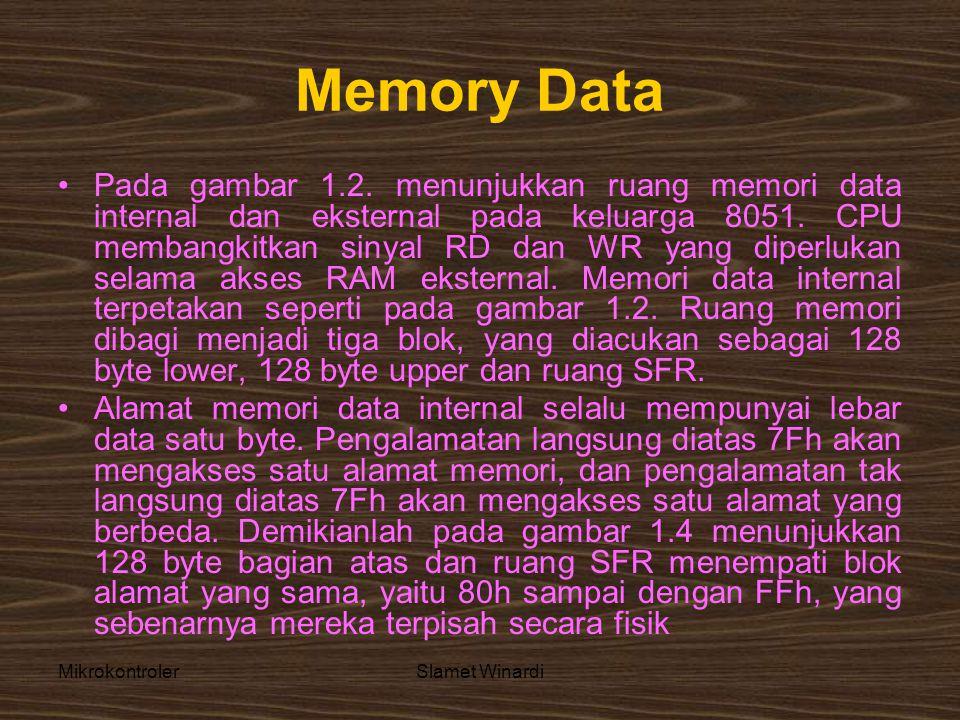 MikrokontrolerSlamet Winardi Memory Data •Pada gambar 1.2. menunjukkan ruang memori data internal dan eksternal pada keluarga 8051. CPU membangkitkan