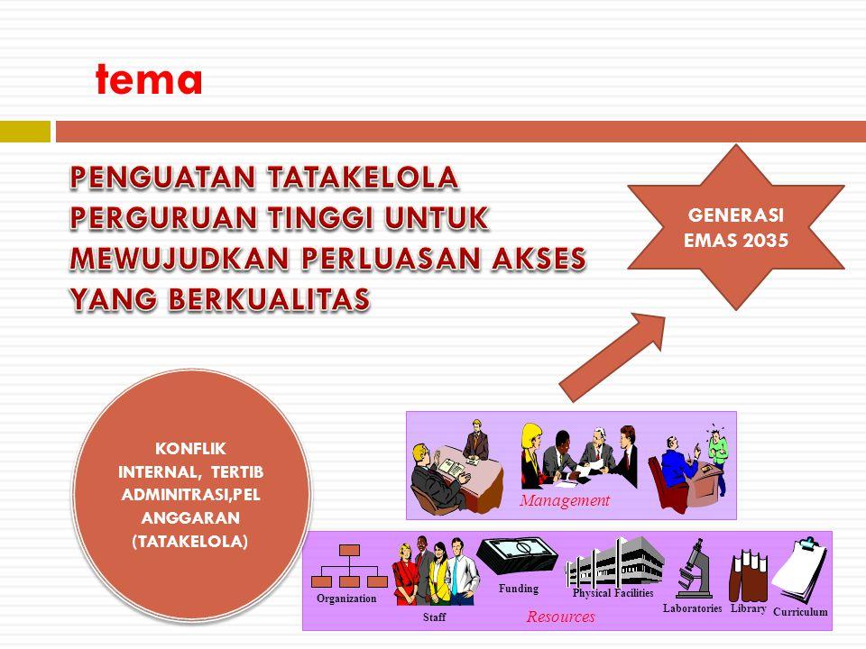 Sertifikasi Dosen 2008-2012