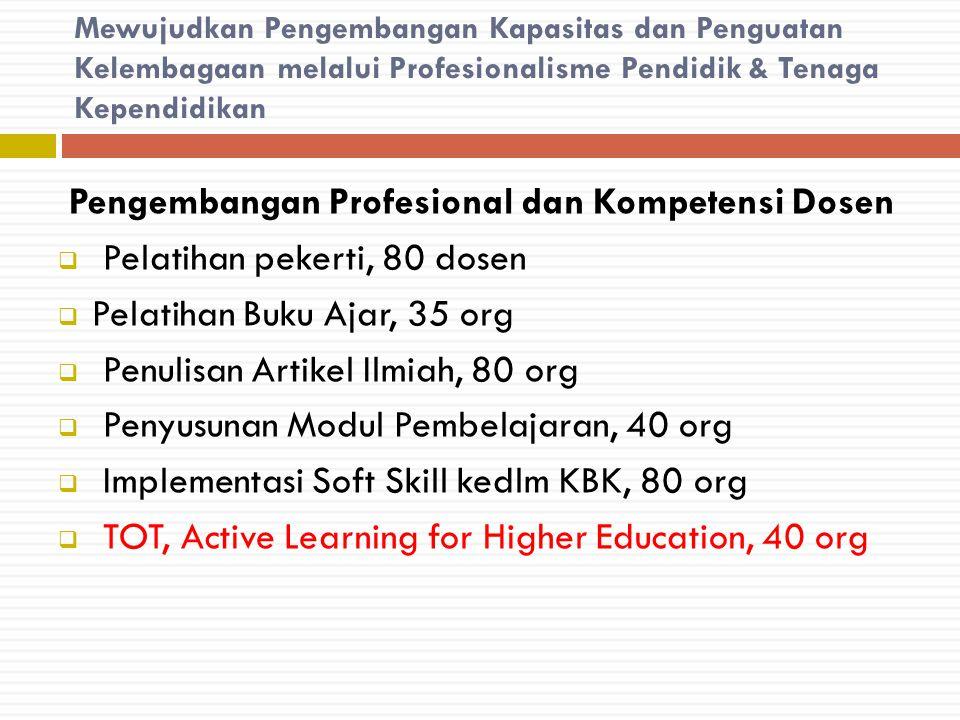 Mewujudkan Pengembangan Kapasitas dan Penguatan Kelembagaan melalui Profesionalisme Pendidik & Tenaga Kependidikan Pengembangan Profesional dan Kompet