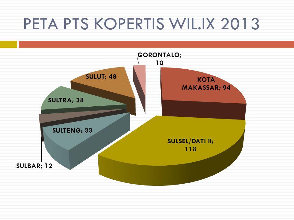 PETA PTS KOPERTIS WIL.IX 2013