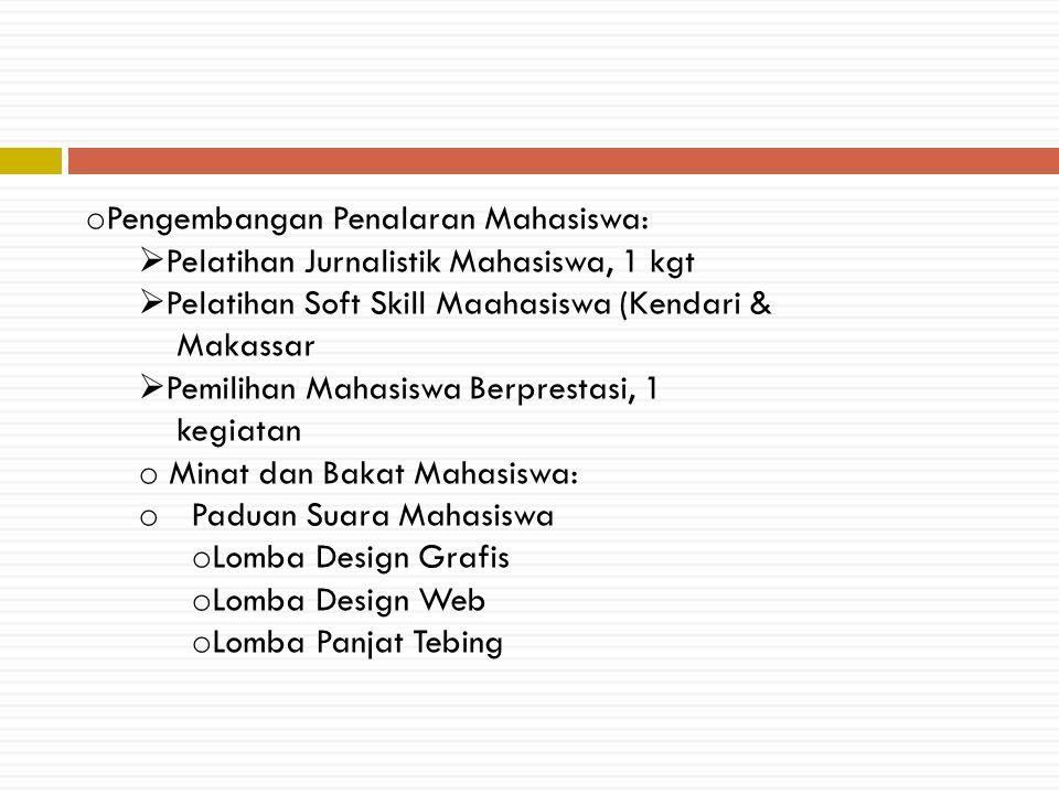 o Pengembangan Penalaran Mahasiswa:  Pelatihan Jurnalistik Mahasiswa, 1 kgt  Pelatihan Soft Skill Maahasiswa (Kendari & Makassar  Pemilihan Mahasis