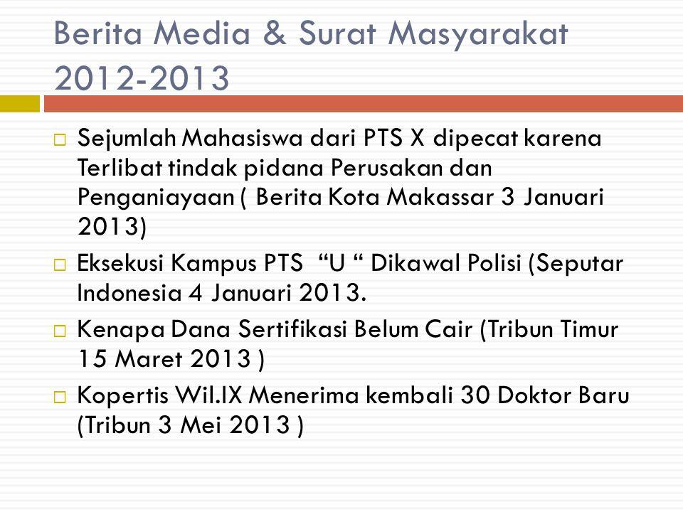 Berita Media & Surat Masyarakat 2012-2013  Sejumlah Mahasiswa dari PTS X dipecat karena Terlibat tindak pidana Perusakan dan Penganiayaan ( Berita Ko