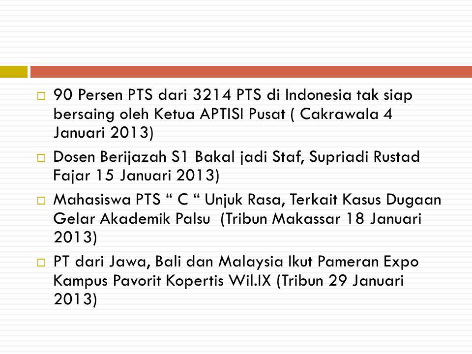  90 Persen PTS dari 3214 PTS di Indonesia tak siap bersaing oleh Ketua APTISI Pusat ( Cakrawala 4 Januari 2013)  Dosen Berijazah S1 Bakal jadi Staf,