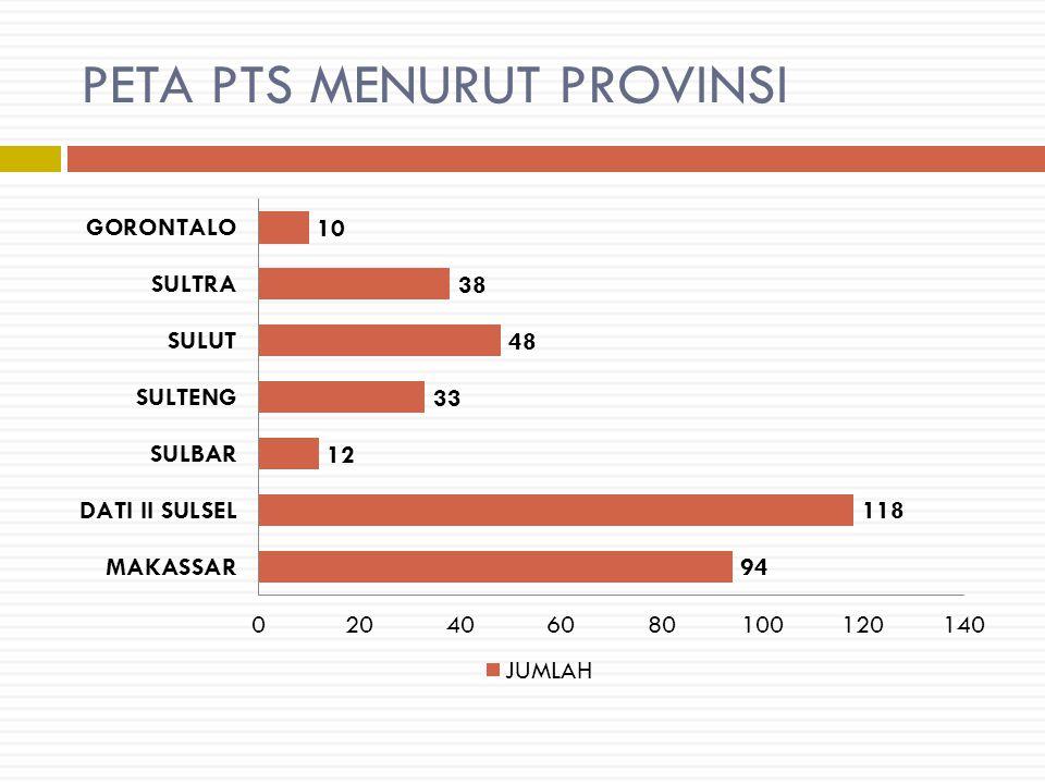 BPPS DALAM NEGERI 2010-2013