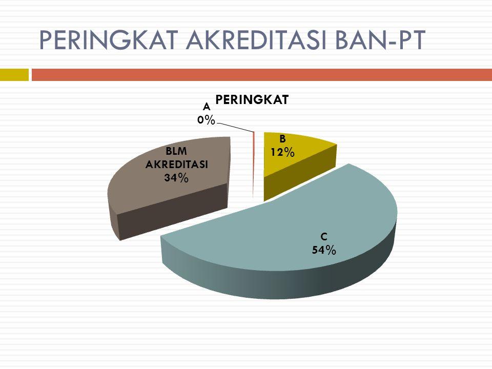  Sekda Bupati Poso mempertanyakan Legalitas Kelas Jauh Program S2 dari sala satu PTS di Makassar,  Komisi A DPRD Luwuk Banggai Konsultasi Kopertis dan Dikti Kisruh yg terjadi disalah satu PTS di Sulteng (Triwun Luwuk 16 Mei 2013)