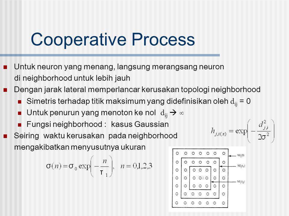 Cooperative Process  Untuk neuron yang menang, langsung merangsang neuron di neighborhood untuk lebih jauh  Dengan jarak lateral memperlancar kerusa