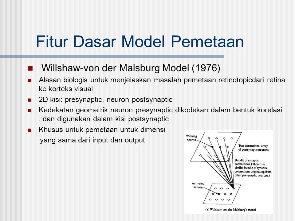 Fitur Dasar Model Pemetaan  Model Kohonen (1982)  Fitur captures penting untuk peta komputasi di Otak  Lebih umum dan lebih perhatian daripada Model Willshaw-Malsburg •Mampu pengurangan dimensi •Kelas pengkodean vektor