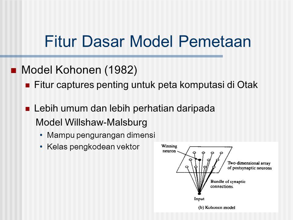 Fitur Dasar Model Pemetaan  Model Kohonen (1982)  Fitur captures penting untuk peta komputasi di Otak  Lebih umum dan lebih perhatian daripada Mode