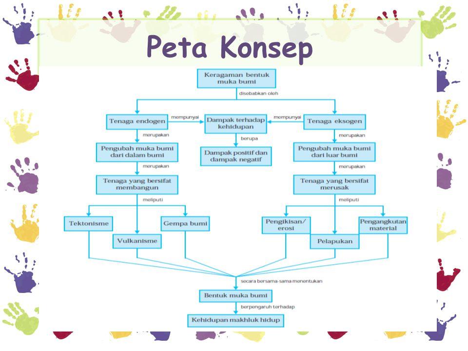 Peta Konsep • Click to add text