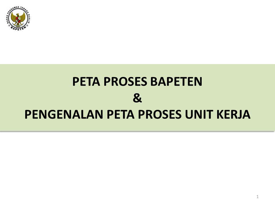 PETA PROSES BAPETEN & PENGENALAN PETA PROSES UNIT KERJA 1