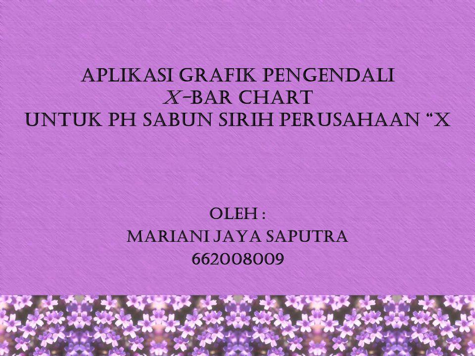 APLIKASI GRAFIK PENGENDALI X-bar CHART UNTUK PH SABUN SIRIH PERUSAHAAN X OLEH : MARIANI JAYA SAPUTRA 662008009