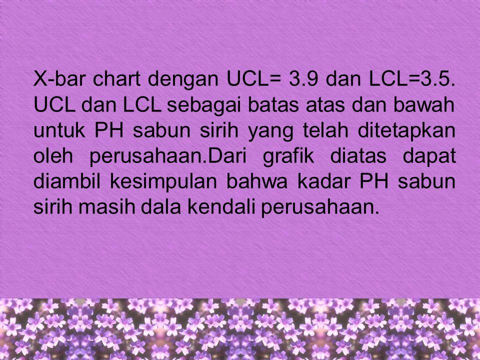 X-bar chart dengan UCL= 3.9 dan LCL=3.5.