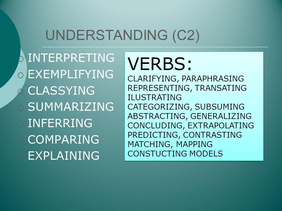 UNDERSTANDING (C2)  INTERPRETING  EXEMPLIFYING  CLASSYING  SUMMARIZING  INFERRING  COMPARING  EXPLAINING VERBS: CLARIFYING, PARAPHRASING REPRESENTING, TRANSATING ILUSTRATING CATEGORIZING, SUBSUMING ABSTRACTING, GENERALIZING CONCLUDING, EXTRAPOLATING PREDICTING, CONTRASTING MATCHING, MAPPING CONSTUCTING MODELS VERBS: CLARIFYING, PARAPHRASING REPRESENTING, TRANSATING ILUSTRATING CATEGORIZING, SUBSUMING ABSTRACTING, GENERALIZING CONCLUDING, EXTRAPOLATING PREDICTING, CONTRASTING MATCHING, MAPPING CONSTUCTING MODELS