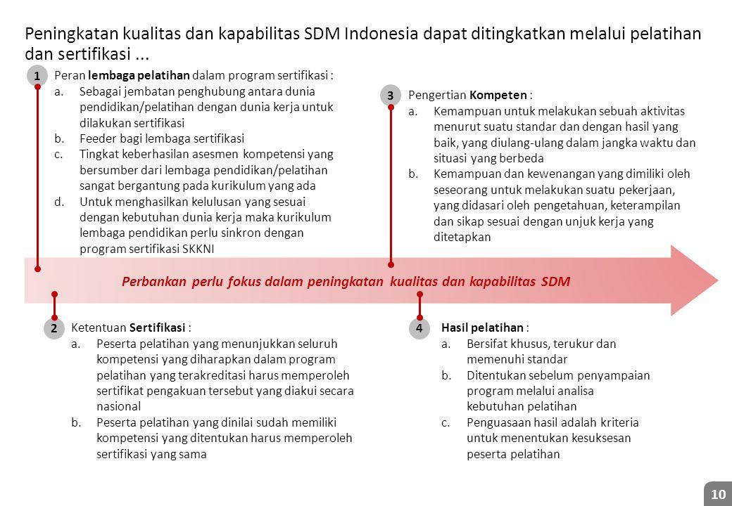 Peningkatan kualitas dan kapabilitas SDM Indonesia dapat ditingkatkan melalui pelatihan dan sertifikasi... 10 1 Peran lembaga pelatihan dalam program