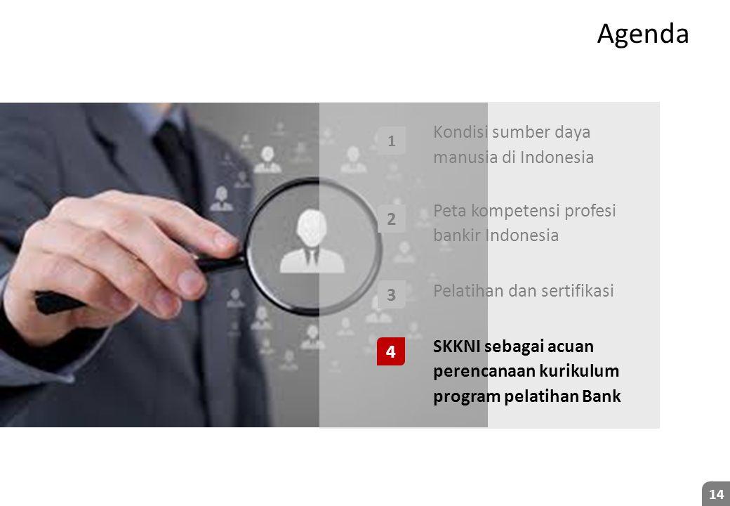 14 Agenda • Kondisi sumber daya manusia di Indonesia • Peta kompetensi profesi bankir Indonesia • Pelatihan dan sertifikasi • SKKNI sebagai acuan pere