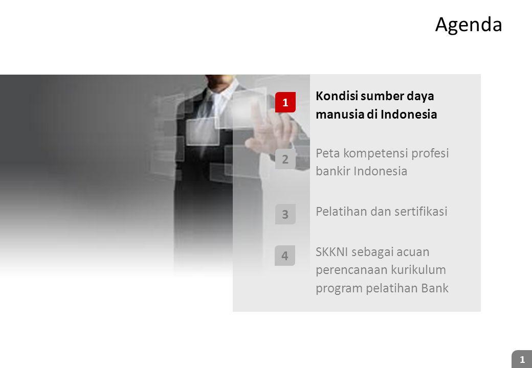 1 Agenda • Kondisi sumber daya manusia di Indonesia • Peta kompetensi profesi bankir Indonesia • Pelatihan dan sertifikasi • SKKNI sebagai acuan peren