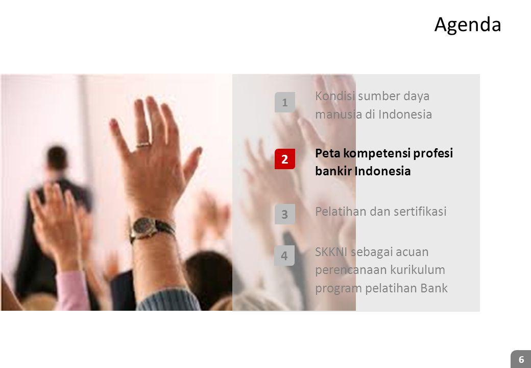 6 Agenda • Kondisi sumber daya manusia di Indonesia • Peta kompetensi profesi bankir Indonesia • Pelatihan dan sertifikasi • SKKNI sebagai acuan peren