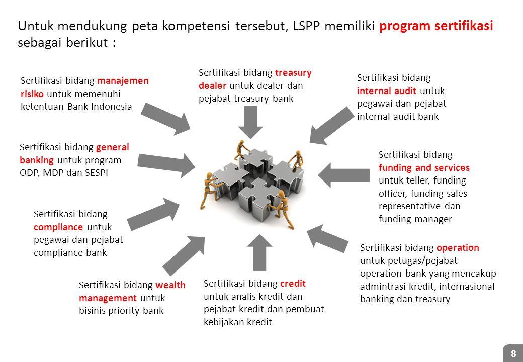 Untuk mendukung peta kompetensi tersebut, LSPP memiliki program sertifikasi sebagai berikut : 8 Sertifikasi bidang manajemen risiko untuk memenuhi ket
