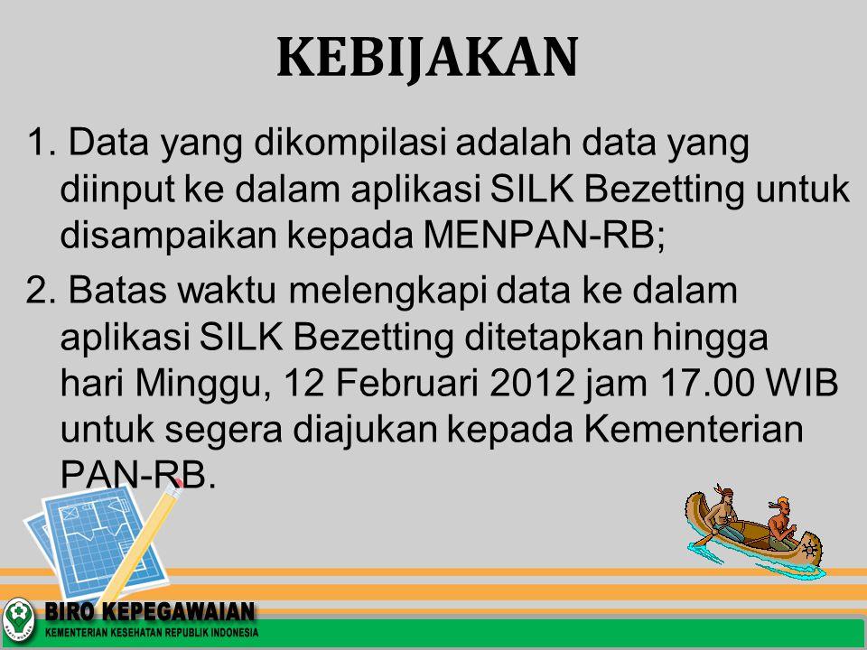 KEBIJAKAN 1. Data yang dikompilasi adalah data yang diinput ke dalam aplikasi SILK Bezetting untuk disampaikan kepada MENPAN-RB; 2. Batas waktu meleng