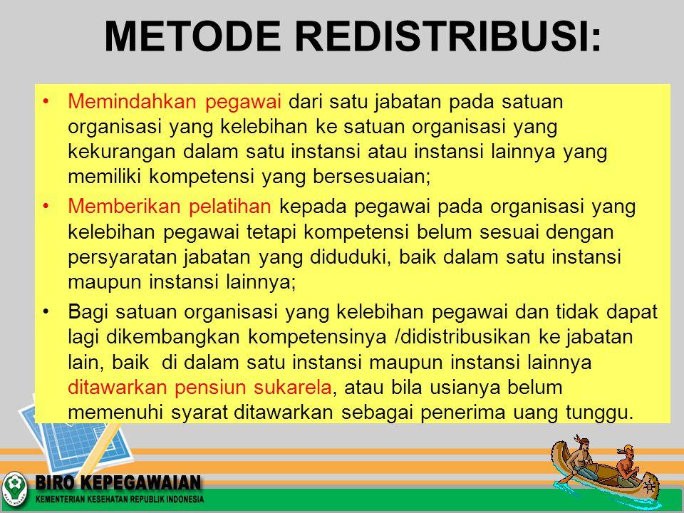 METODE REDISTRIBUSI: •Memindahkan pegawai dari satu jabatan pada satuan organisasi yang kelebihan ke satuan organisasi yang kekurangan dalam satu inst