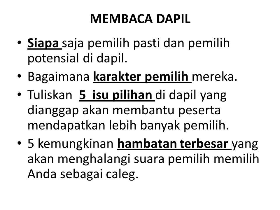 MEMBACA DAPIL • Siapa saja pemilih pasti dan pemilih potensial di dapil.