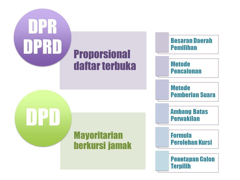 Mayoritarian berkursi jamak DPD Proporsional daftar terbuka DPR DPRD Besaran Daerah Pemilihan Metode Pencalonan Metode Pemberian Suara Ambang Batas Pe