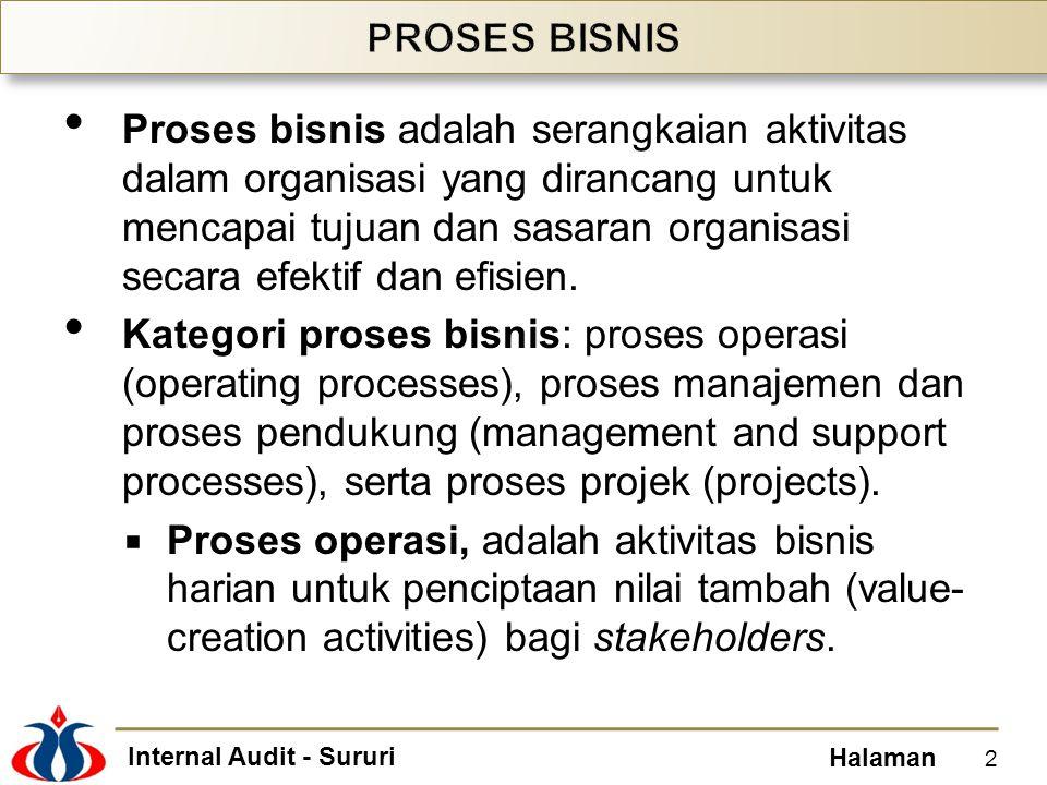 Internal Audit - Sururi Halaman • Proses bisnis adalah serangkaian aktivitas dalam organisasi yang dirancang untuk mencapai tujuan dan sasaran organis