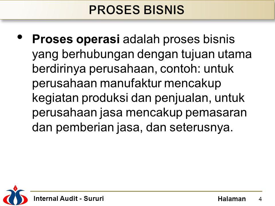 Internal Audit - Sururi Halaman • Proses operasi adalah proses bisnis yang berhubungan dengan tujuan utama berdirinya perusahaan, contoh: untuk perusa