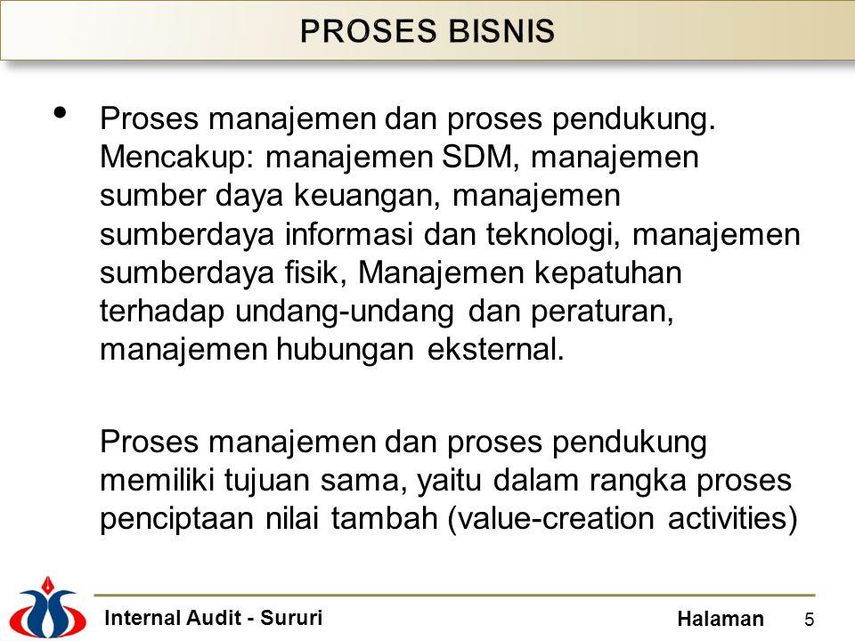Internal Audit - Sururi Halaman • Proses manajemen dan proses pendukung. Mencakup: manajemen SDM, manajemen sumber daya keuangan, manajemen sumberdaya