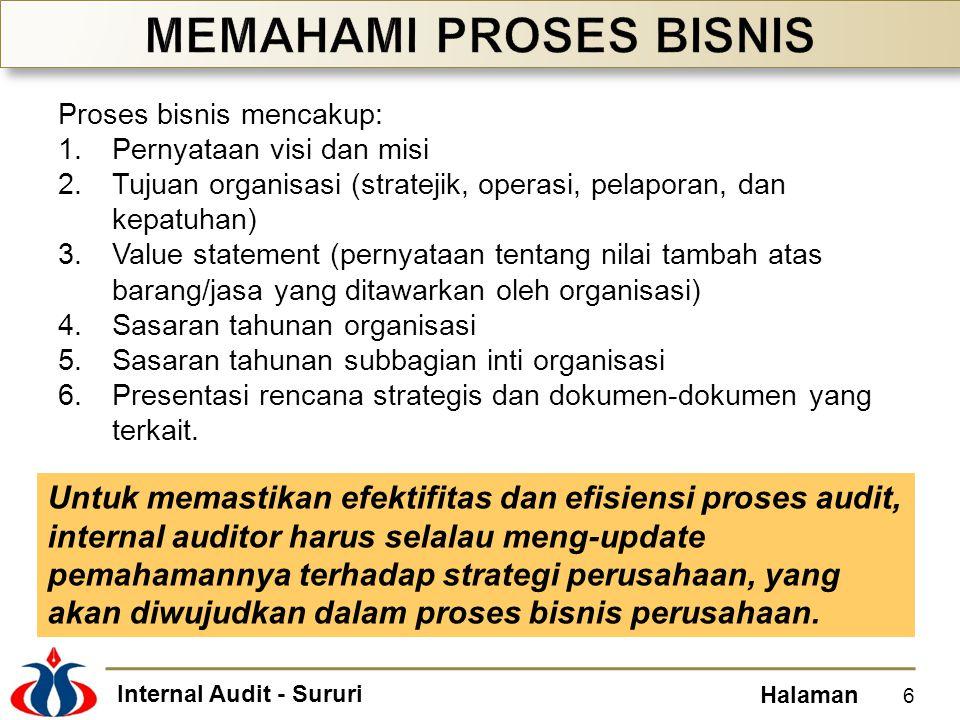 Internal Audit - Sururi Halaman Proses bisnis mencakup: 1.Pernyataan visi dan misi 2.Tujuan organisasi (stratejik, operasi, pelaporan, dan kepatuhan)