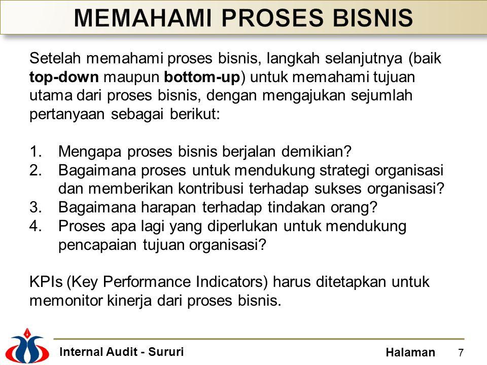 Internal Audit - Sururi Halaman Setelah memahami proses bisnis, langkah selanjutnya (baik top-down maupun bottom-up) untuk memahami tujuan utama dari