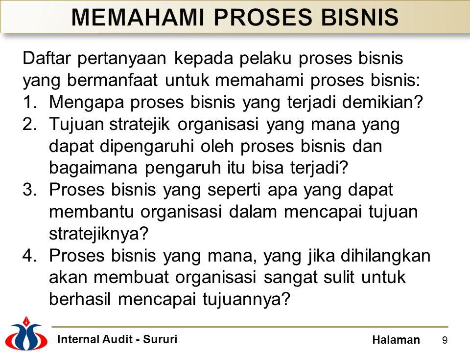 Internal Audit - Sururi Halaman Daftar pertanyaan kepada pelaku proses bisnis yang bermanfaat untuk memahami proses bisnis: 1.Mengapa proses bisnis ya