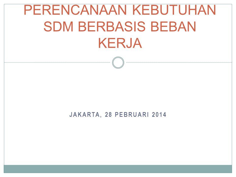 JAKARTA, 28 PEBRUARI 2014 PERENCANAAN KEBUTUHAN SDM BERBASIS BEBAN KERJA