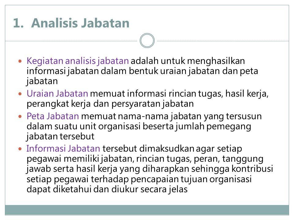 1. Analisis Jabatan  Kegiatan analisis jabatan adalah untuk menghasilkan informasi jabatan dalam bentuk uraian jabatan dan peta jabatan  Uraian Jaba
