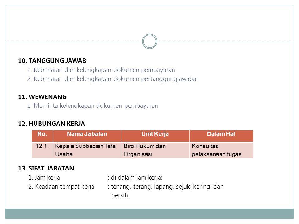 10. TANGGUNG JAWAB 1. Kebenaran dan kelengkapan dokumen pembayaran 2. Kebenaran dan kelengkapan dokumen pertanggungjawaban 11. WEWENANG 1. Meminta kel