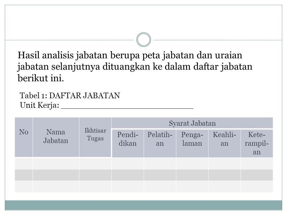 NoNama Jabatan Ikhtisar Tugas Syarat Jabatan Pendi- dikan Pelatih- an Penga- laman Keahli- an Kete- rampil- an Tabel 1: DAFTAR JABATAN Unit Kerja: ___