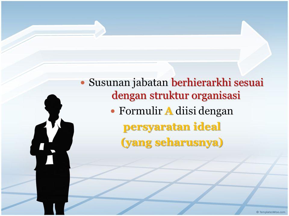 berhierarkhi sesuai dengan struktur organisasi  Susunan jabatan berhierarkhi sesuai dengan struktur organisasi A  Formulir A diisi dengan persyarata