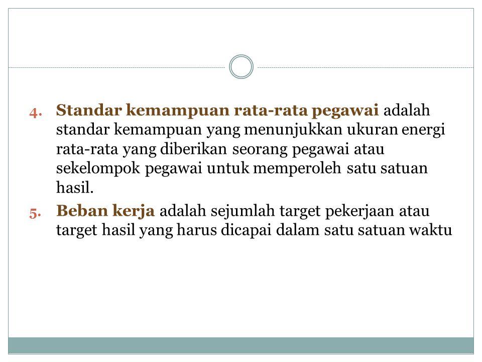 Tahapan Penghitungan Formasi  KepMenPAN KEP/75/M.PAN/7/2004 tentang Pedoman Perhitungan Kebutuhan Pegawai Berdasarkan Beban Kerja dalam rangka Penyusunan Formasi PNS, menyatakan bahwa tahapan dalam menghitung formasi pegawai meliputi langkah- langkah berikut ini.