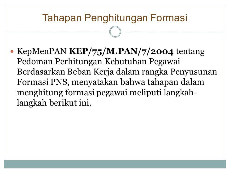 Tahapan Penghitungan Formasi  KepMenPAN KEP/75/M.PAN/7/2004 tentang Pedoman Perhitungan Kebutuhan Pegawai Berdasarkan Beban Kerja dalam rangka Penyus
