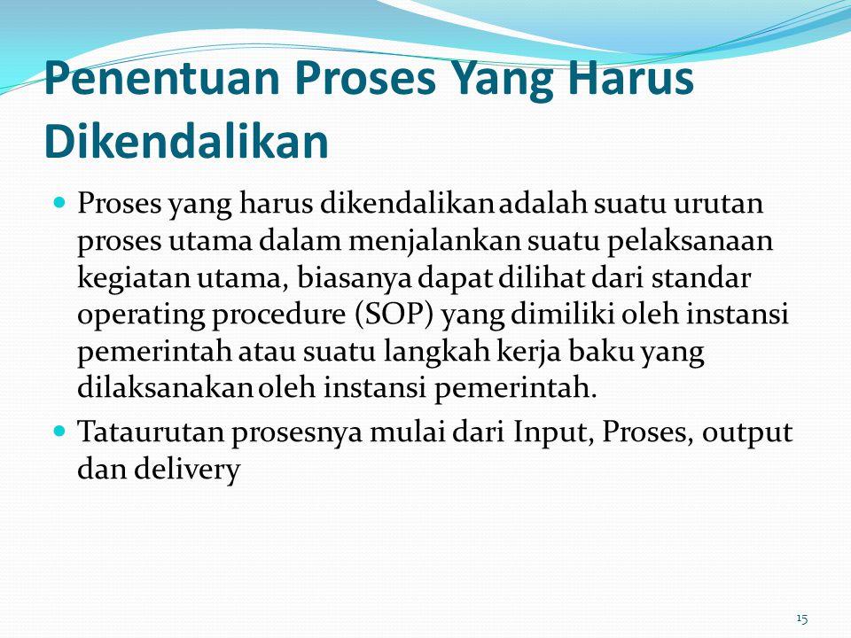 Penentuan Proses Yang Harus Dikendalikan  Proses yang harus dikendalikan adalah suatu urutan proses utama dalam menjalankan suatu pelaksanaan kegiatan utama, biasanya dapat dilihat dari standar operating procedure (SOP) yang dimiliki oleh instansi pemerintah atau suatu langkah kerja baku yang dilaksanakan oleh instansi pemerintah.