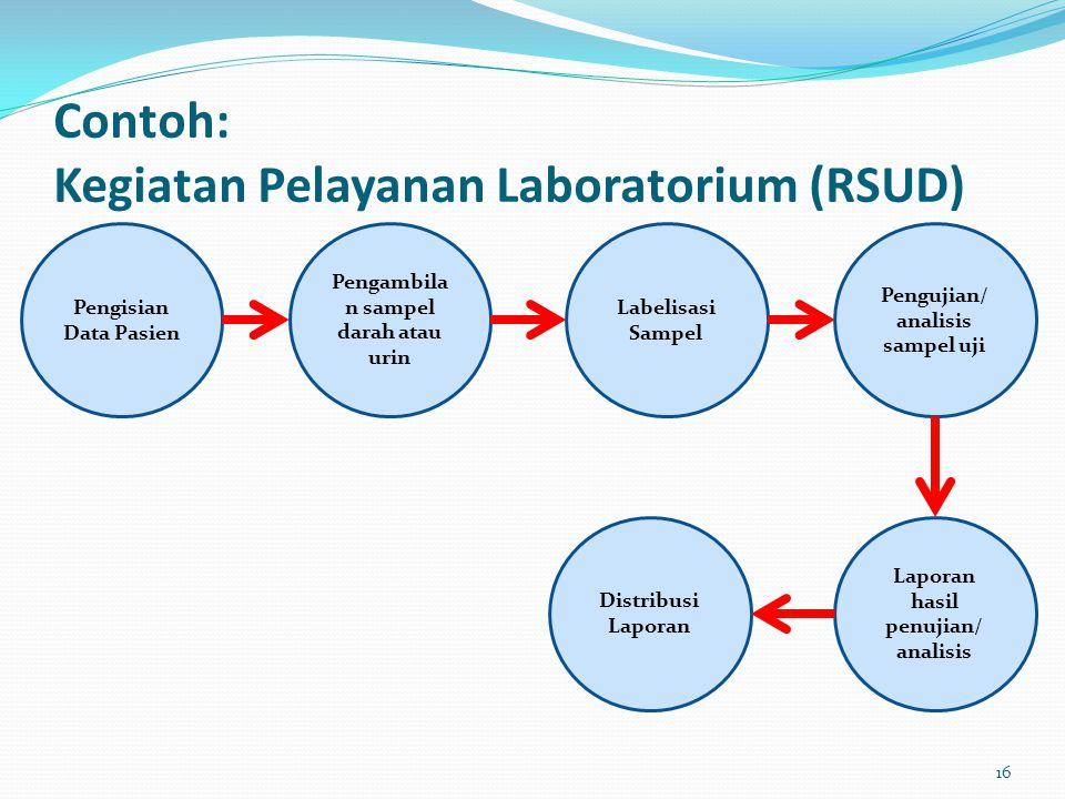 Contoh: Kegiatan Pelayanan Laboratorium (RSUD) Pengisian Data Pasien Pengambila n sampel darah atau urin Labelisasi Sampel Pengujian/ analisis sampel uji Laporan hasil penujian/ analisis Distribusi Laporan 16