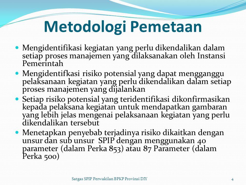 Metodologi Pemetaan  Mengidentifikasi kegiatan yang perlu dikendalikan dalam setiap proses manajemen yang dilaksanakan oleh Instansi Pemerintah  Men