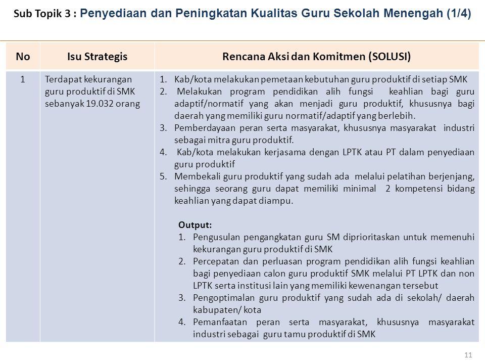 Sub Topik 3 : Penyediaan dan Peningkatan Kualitas Guru Sekolah Menengah (1/4) 11 NoNoIsu StrategisRencana Aksi dan Komitmen (SOLUSI) 1Terdapat kekuran
