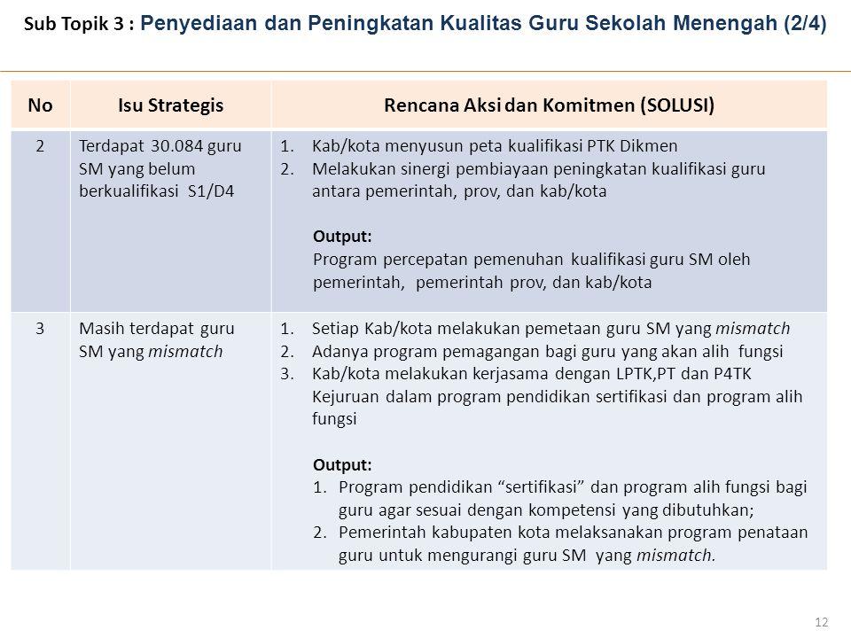 Sub Topik 3 : Penyediaan dan Peningkatan Kualitas Guru Sekolah Menengah (2/4) 12 NoNoIsu StrategisRencana Aksi dan Komitmen (SOLUSI) 2Terdapat 30.084
